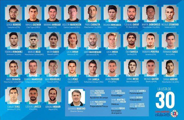 Messi i Mascherano na wstępnej liście powołanych na turniej Copa América