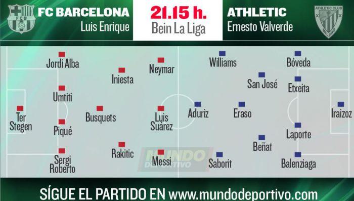 FC Barcelona - Athletic Club: przewidywane składy